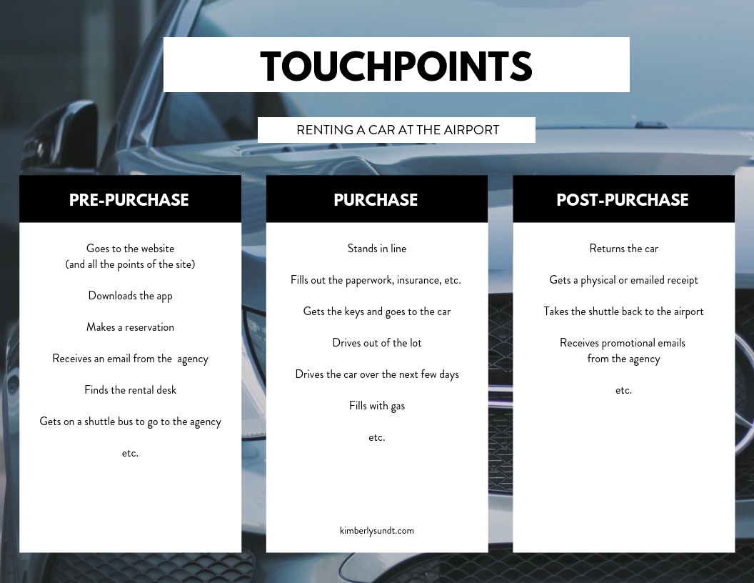 rental-car-touchpoints.jpg