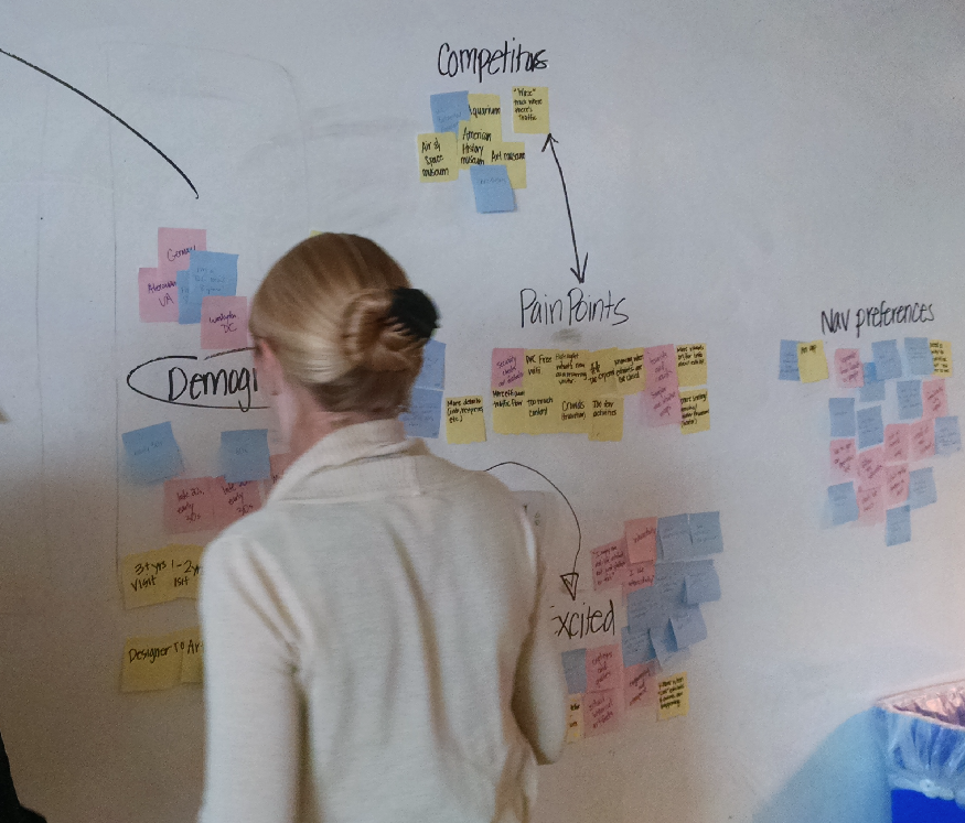 Affinity Mapping with information from survey results to break out user archetypes