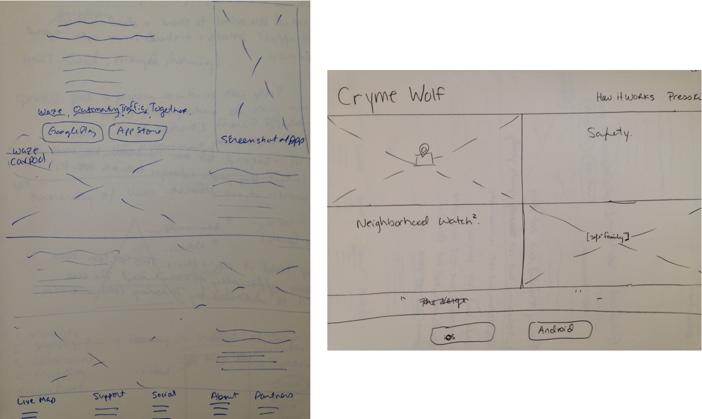 Initial Sketches of Landing Page