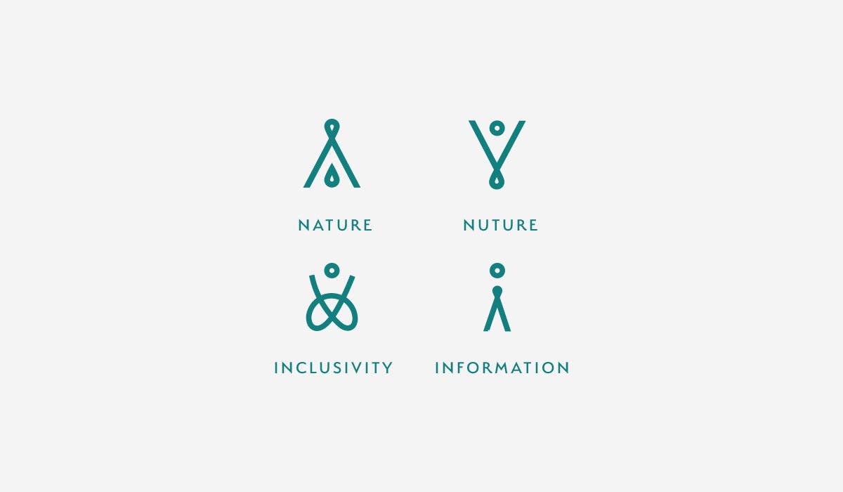 fahari_logos.jpg