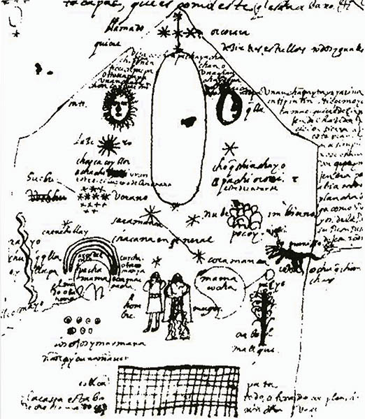 Pachacuti's symbolic representation of the Andean Universe might also be a star, or a geographic map.