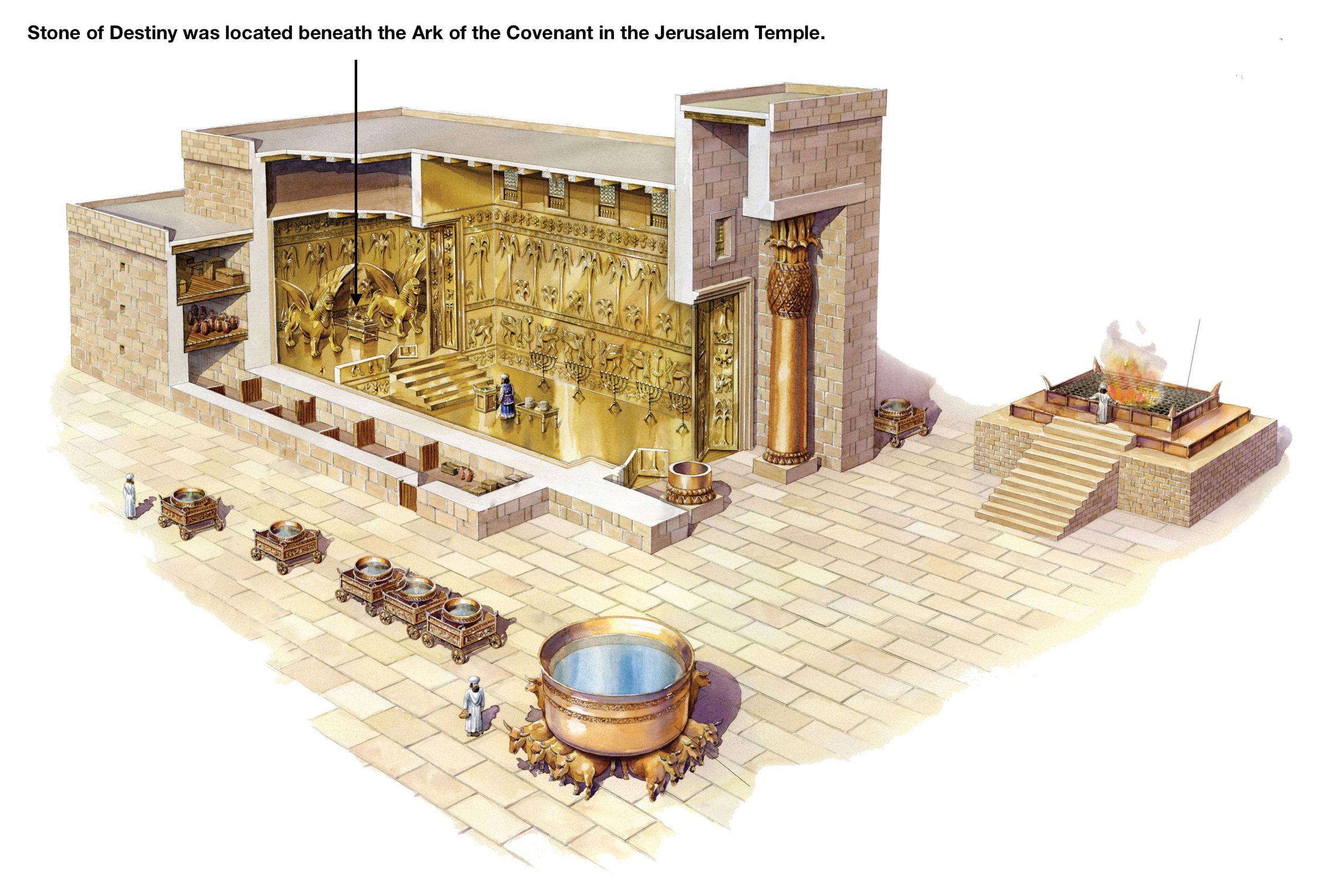 According to Jewish lore the Lia Fáil was situated beneath the Ark of the Covenant in the Holy of Holies at the centre of Solomon's Temple.
