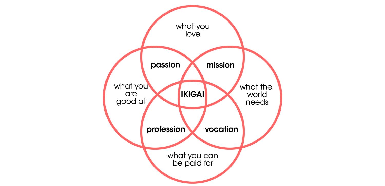 ikigai-blackneondigital.jpg