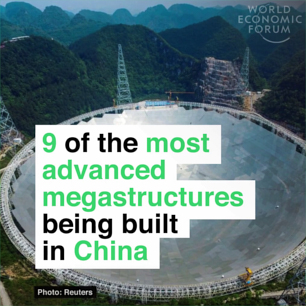 9 Chinese superstructures that leave the rest of the world in the shade