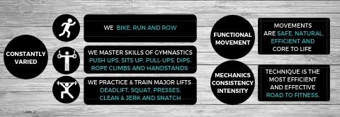 Crossfit Bury Fitness Flyer-7.jpg