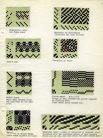 Anni_Albers_weave_notes.jpg