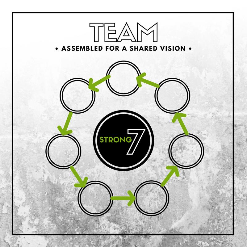 ELI Team Image.png
