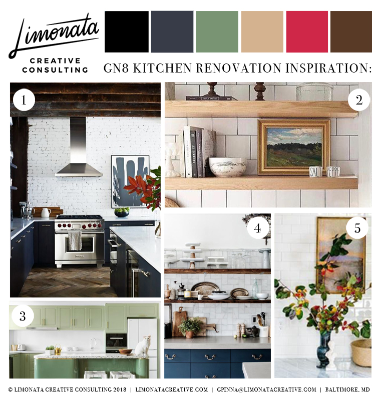 Image credits: 1)  Decor Pad  2)  Rejuvenation  3)  Design Anthology  4)  Apartment Therapy  5)  Home Love Network