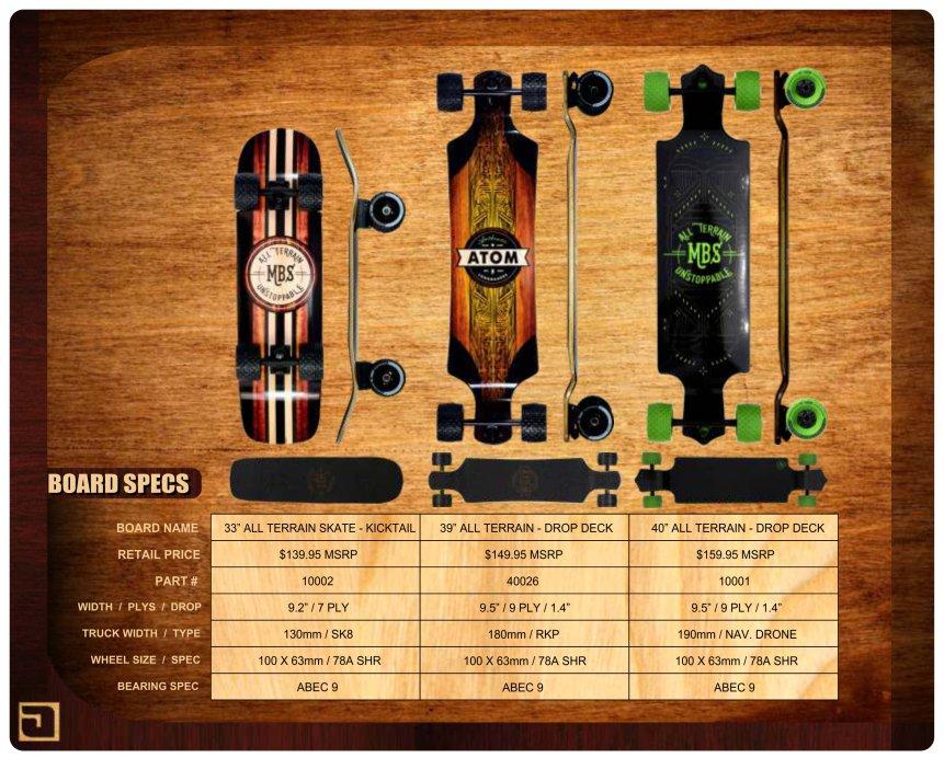 Atom Longboard - Deck Style - All Terrain.jpg