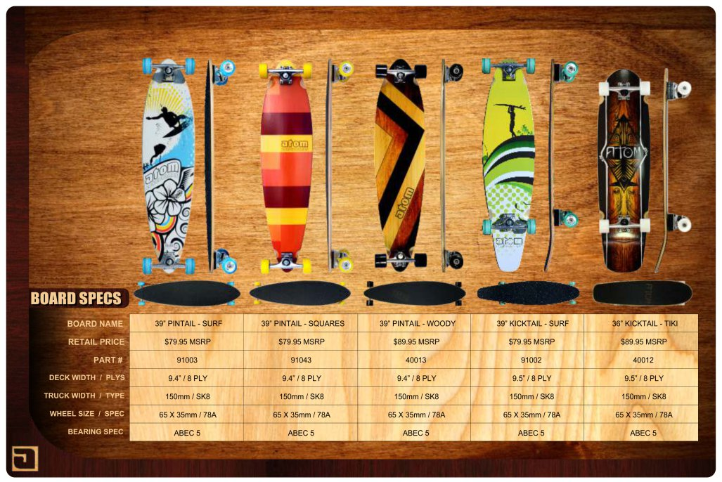 Atom Longboard - Deck Style - Pins and Kicks.jpg