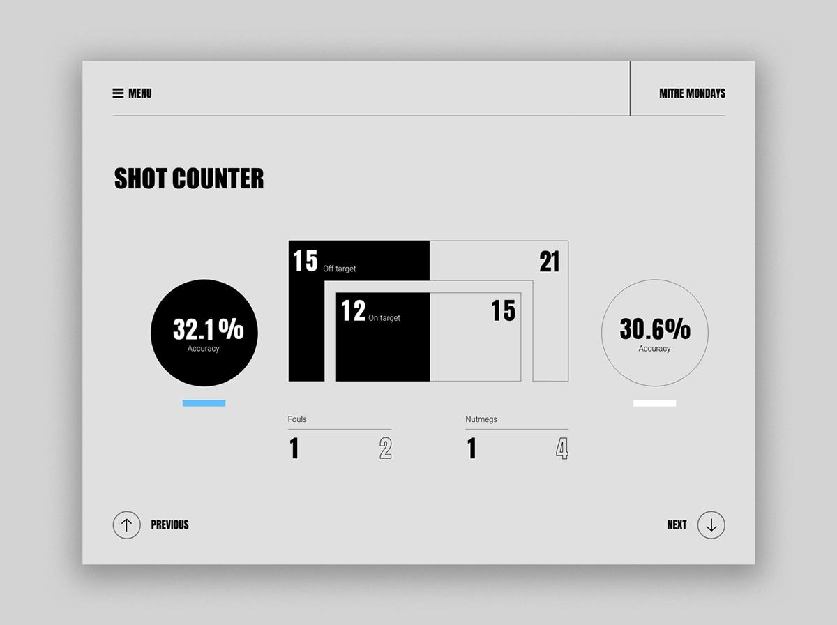 Mitre_Match_Report_4.jpg