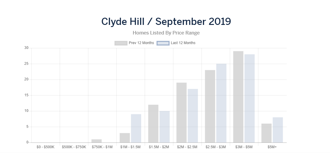 clyde homes l.PNG