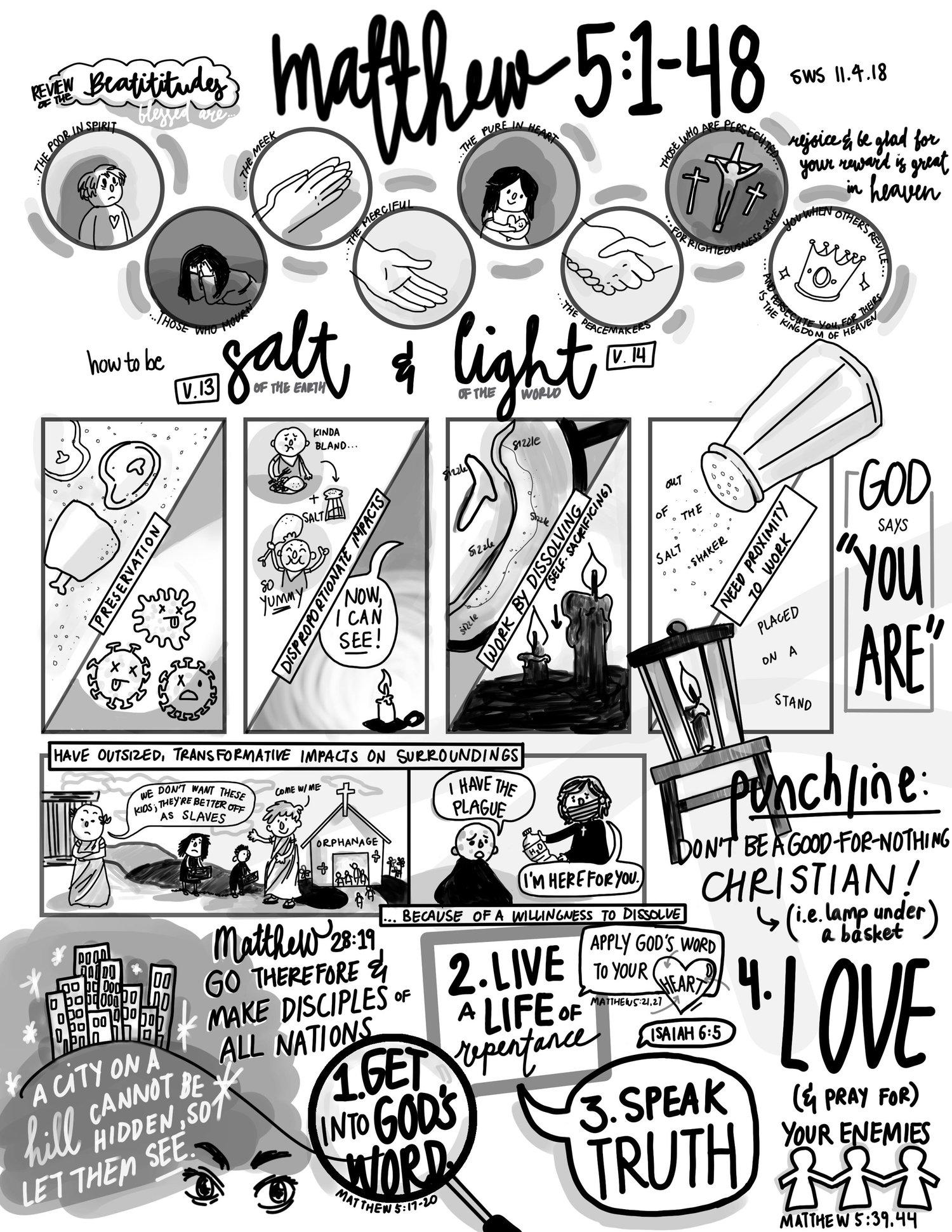 Nov 4 - Salt & Light