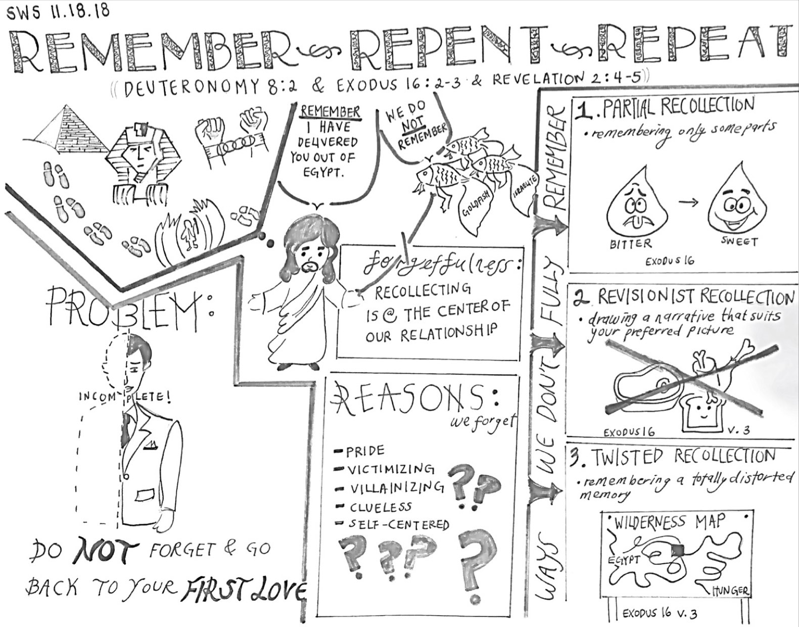 Nov 18 - Remember & Recollect