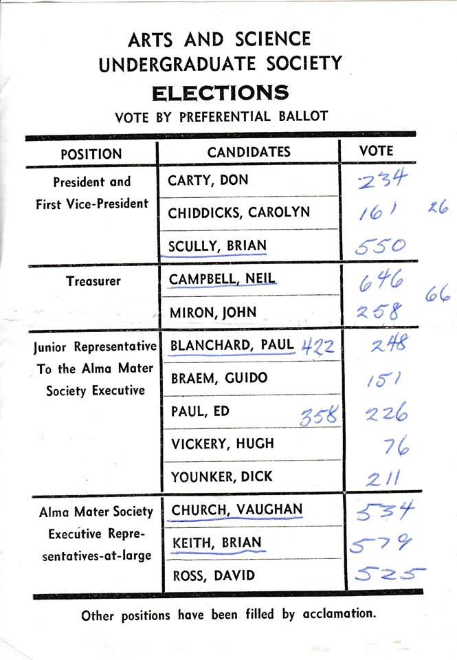 ASUS Election Ballot, 1968.