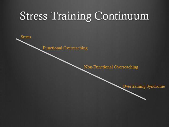 Stress-TraiingContinuum.jpg