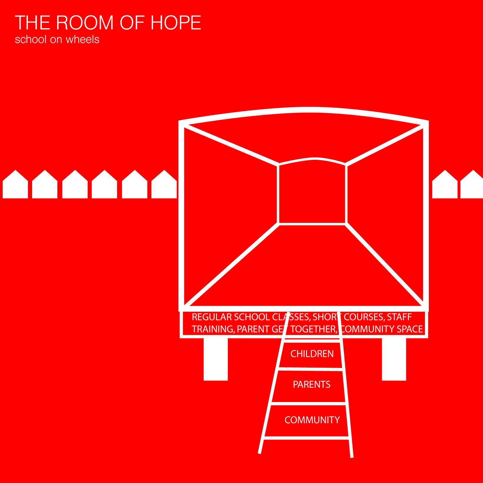 Awareness campaign - graphic design