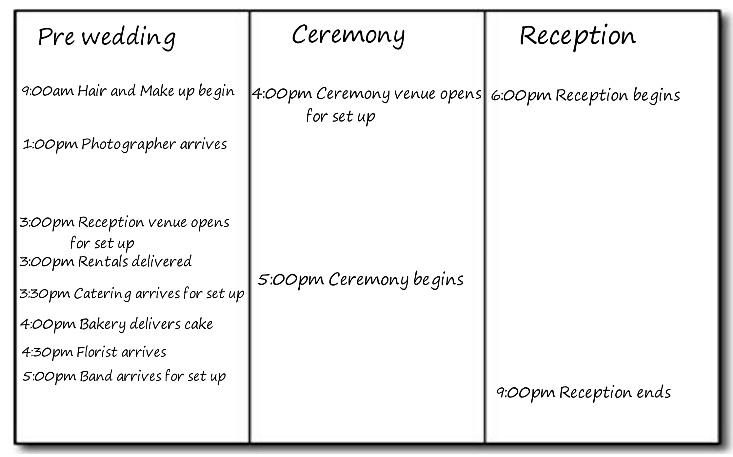 Wedding Professionals Timeline for Setup