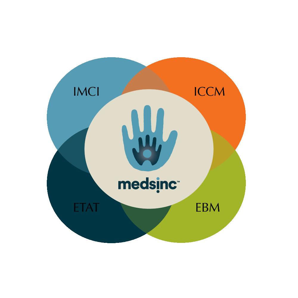 MEDSINC-Clinical-Integration-Diagram.png