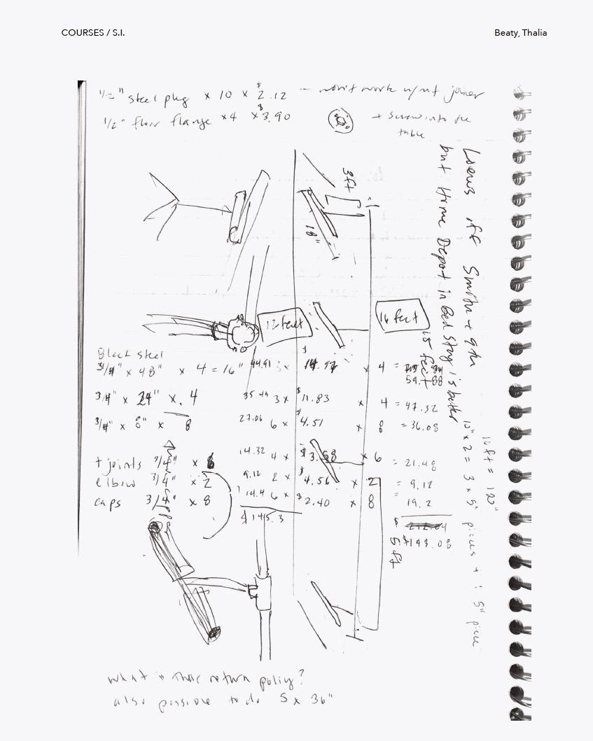 Teamwork Utensil sketch  by Thalia Beaty