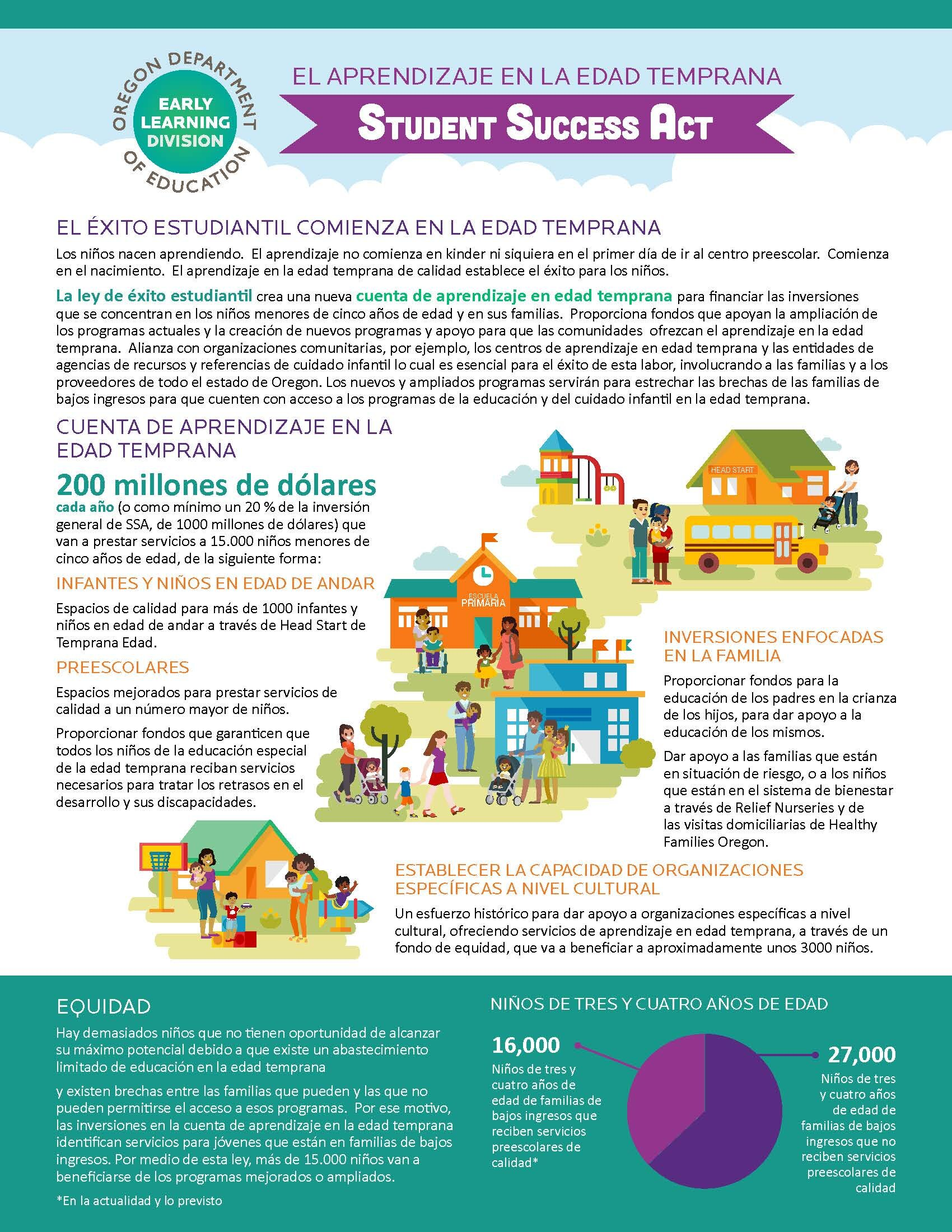 59172_ODE_ELD_SSA Infographic SPANISH_2019 v2 copy_Page_1.jpg
