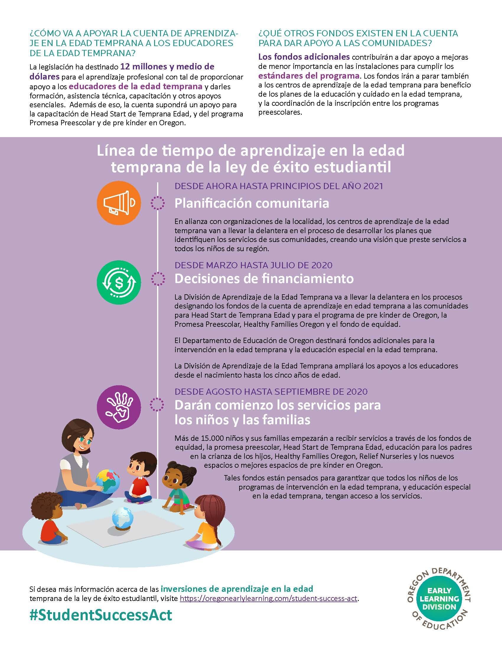 59172_ODE_ELD_SSA Infographic SPANISH_2019 v2 copy_Page_2.jpg
