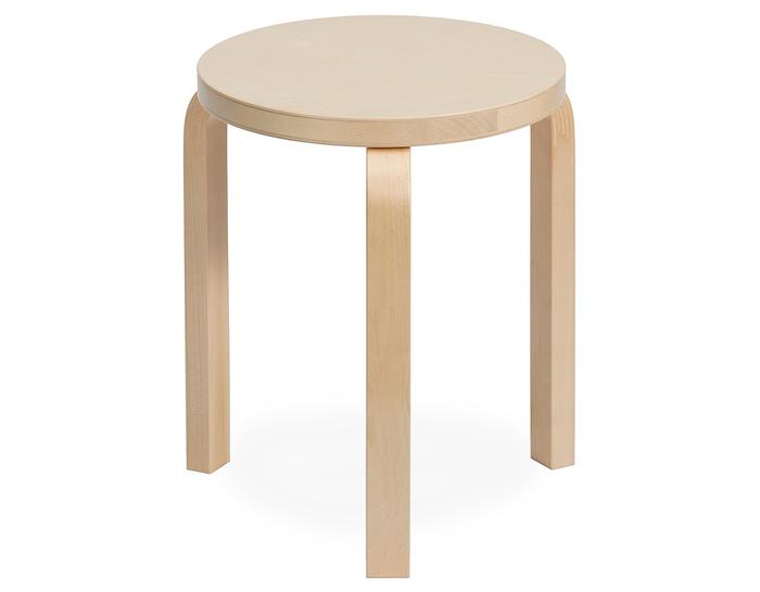 alvar aalto stool 60 - $$ over a couple hundred dollars - wide-eyed emoji
