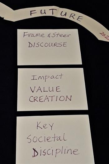 Kevin Balm's future of facilitation. Photo: Jacinta Cubis