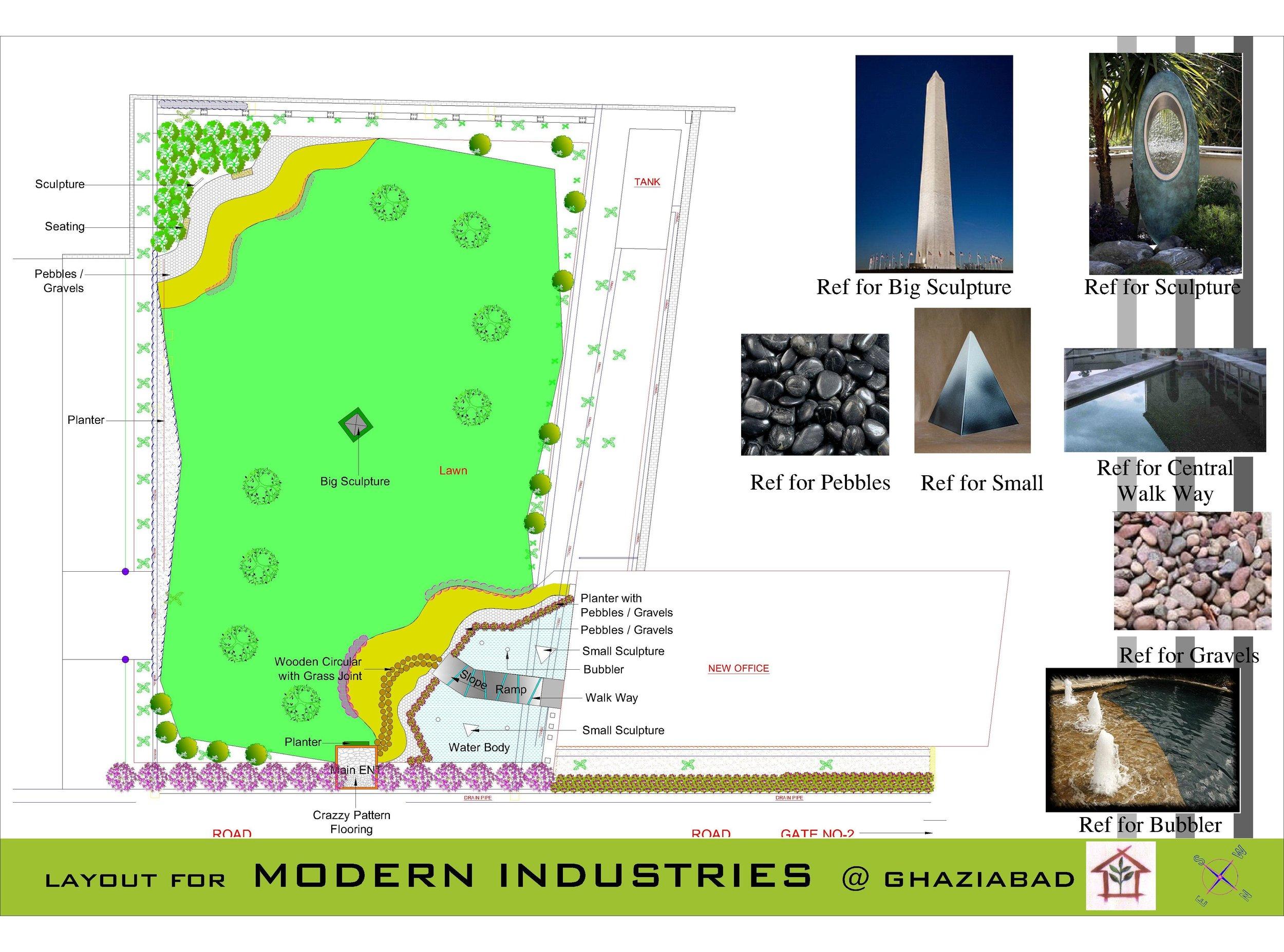 modern industries.jpg