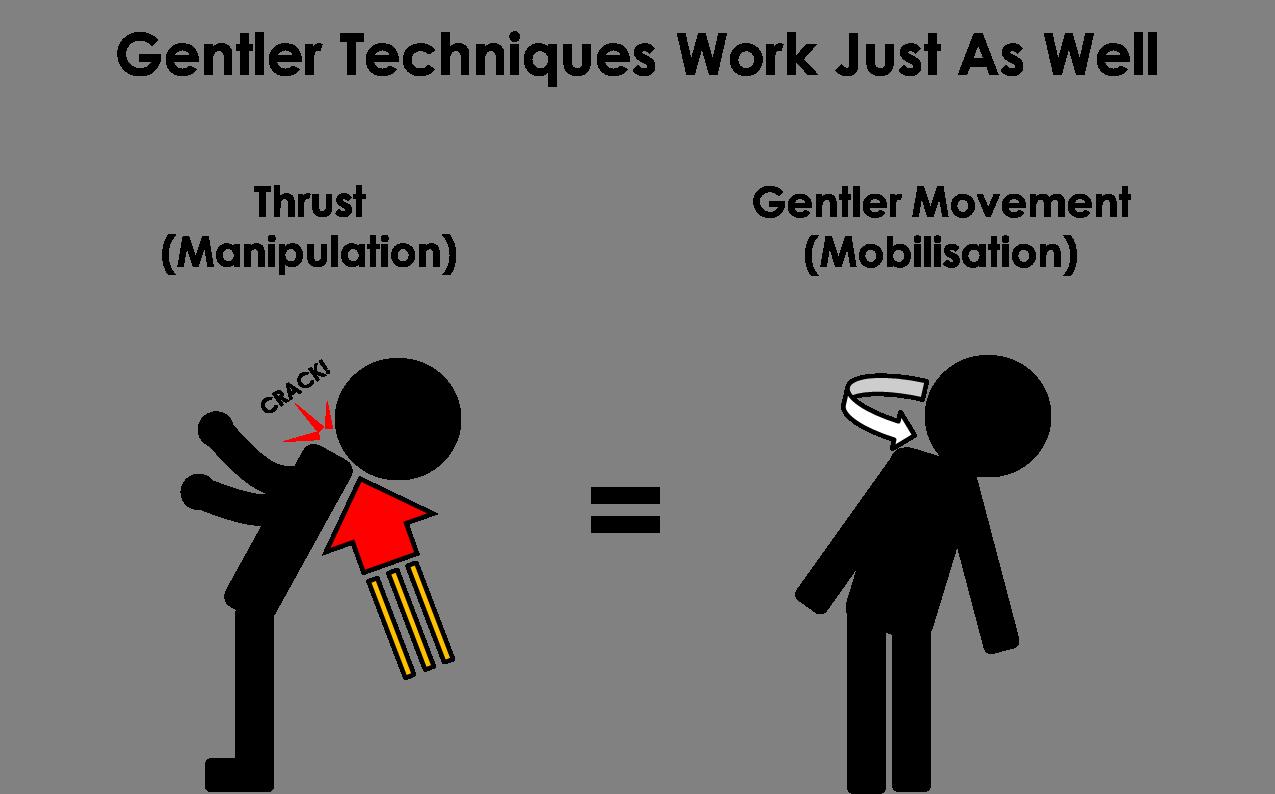 Manipulation and Mobilisation