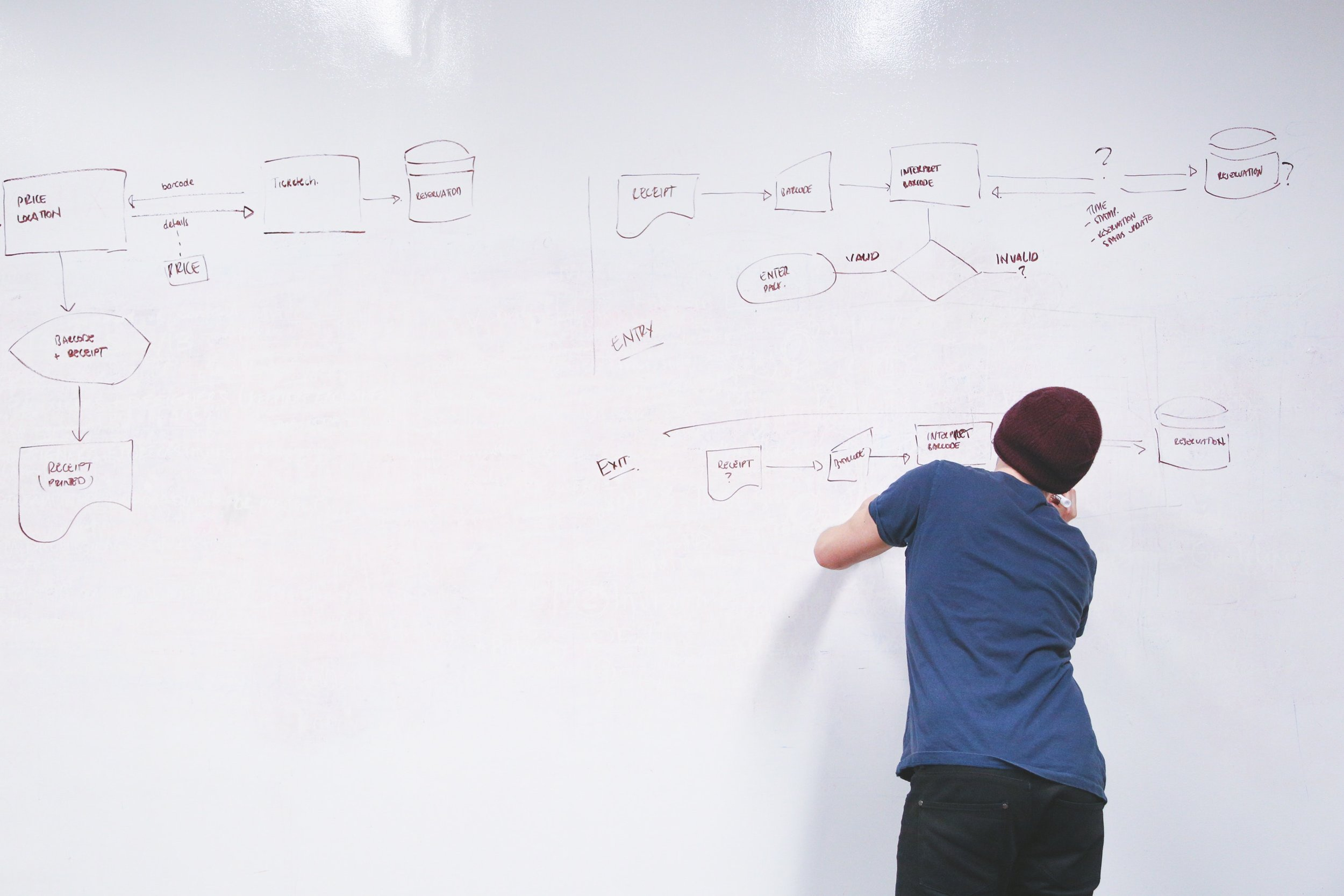 A process map being drawn on a whiteboard.