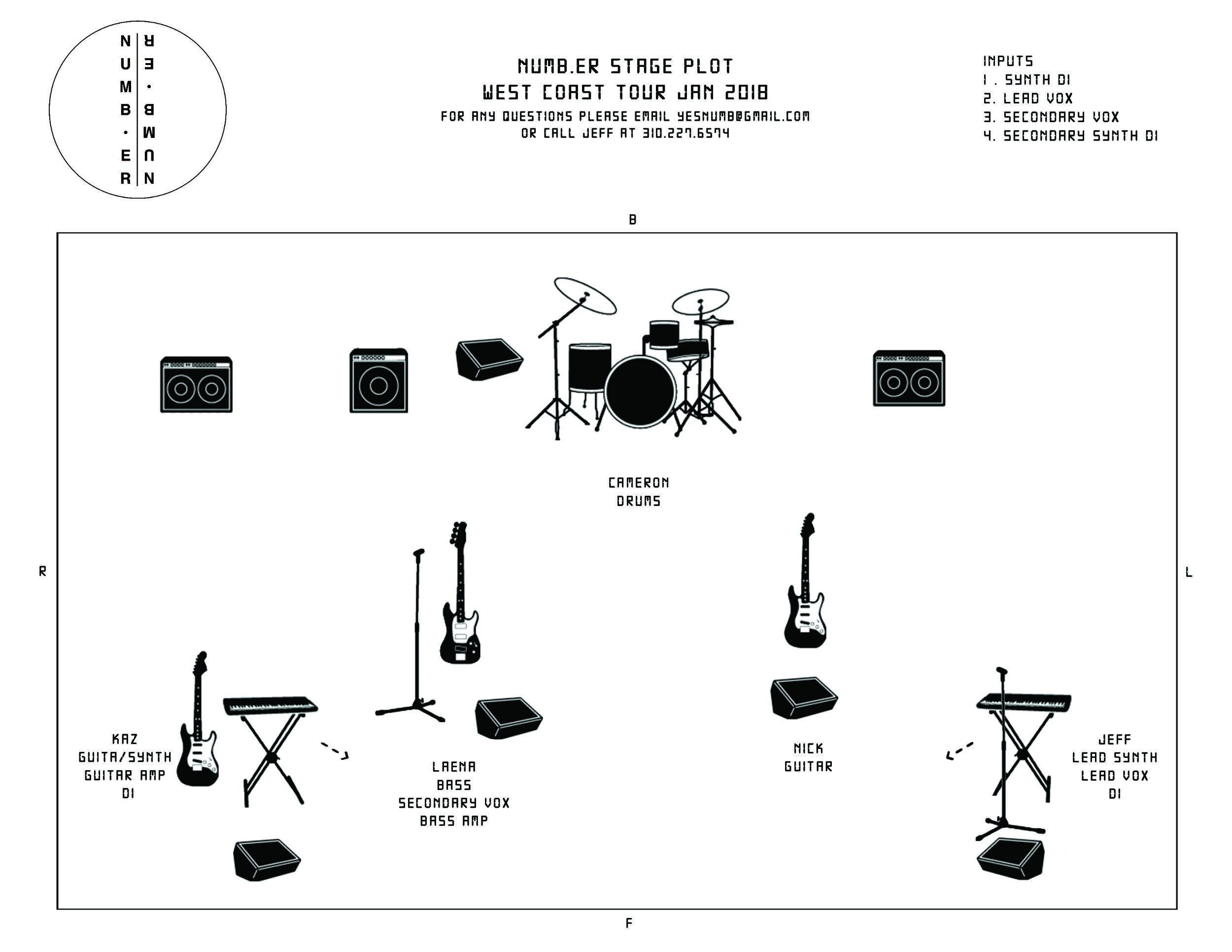 Stage plot for January 2018