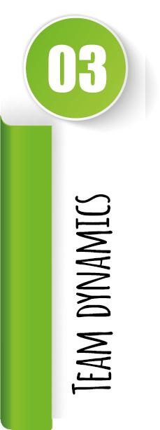Team Dynamics-Living Brave