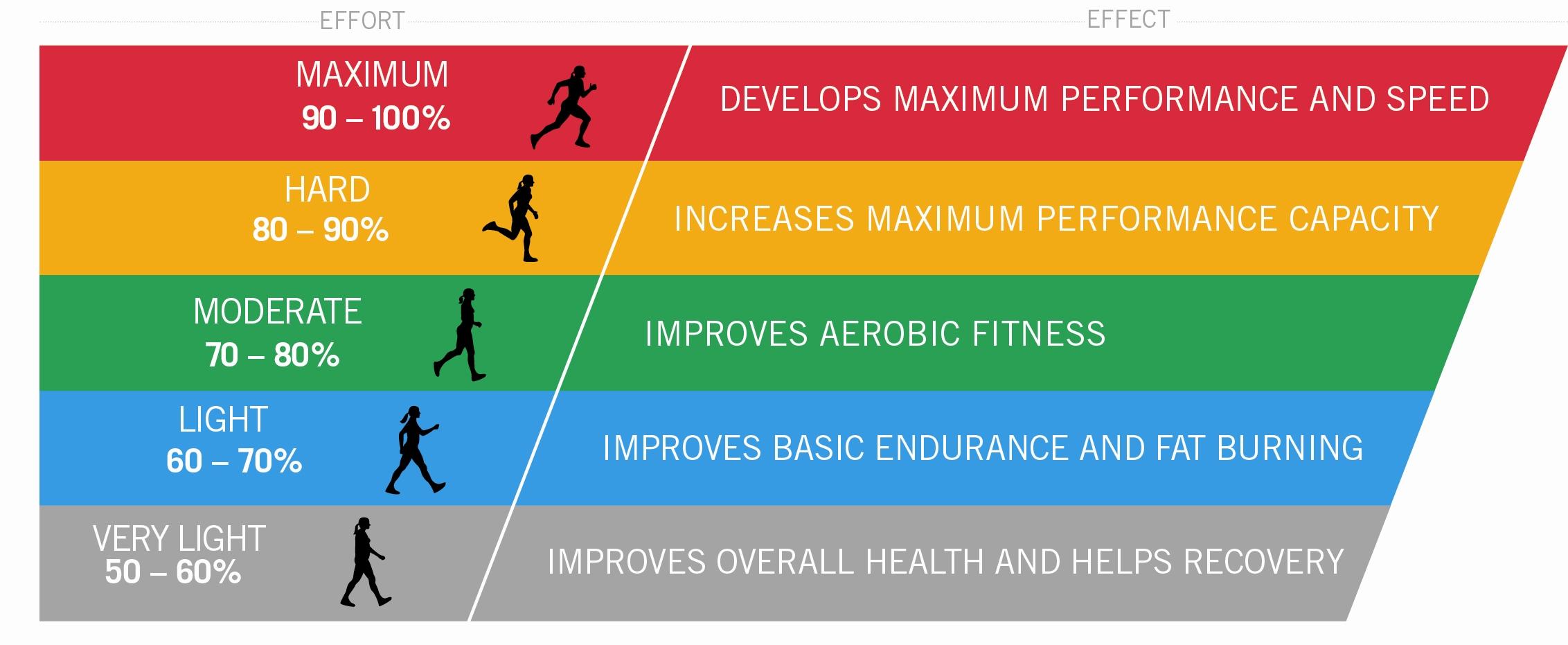 Training_Zone_Diagram.jpg