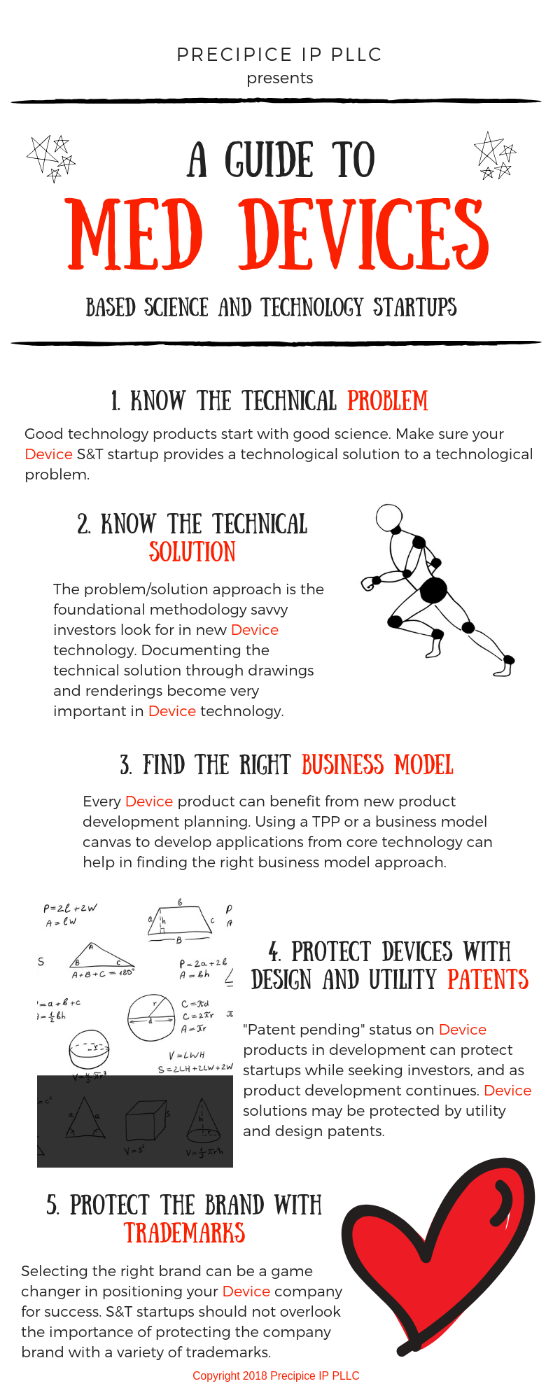 Precipice IP PLLC Infographic-Medical Devices