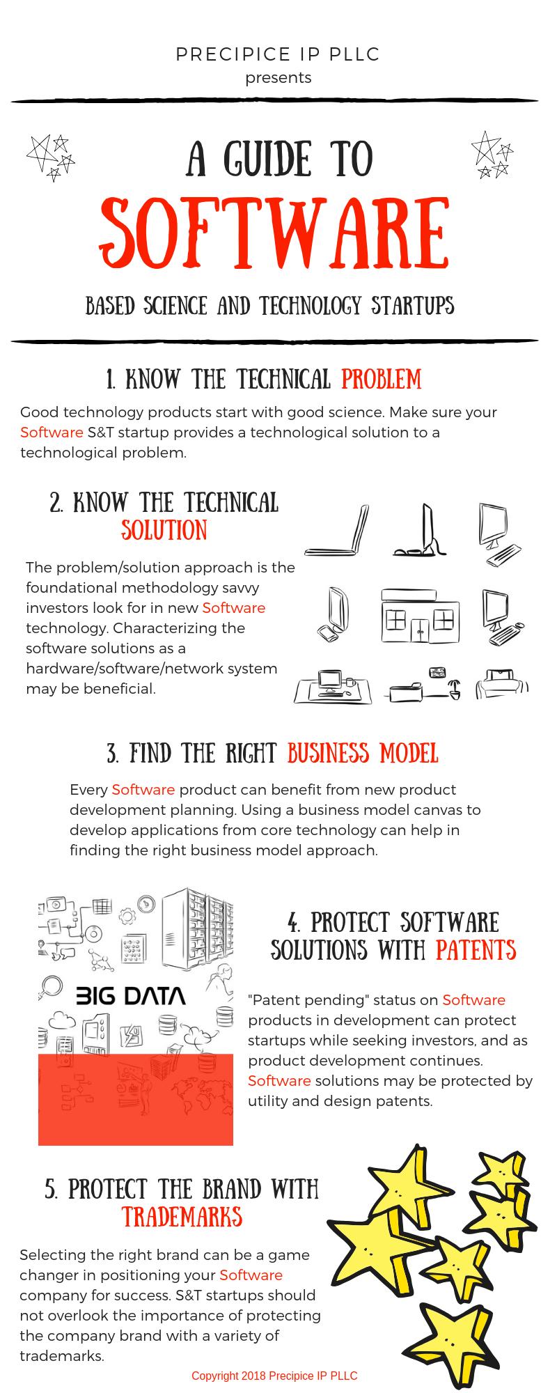 Precipice IP Infographic2-Software