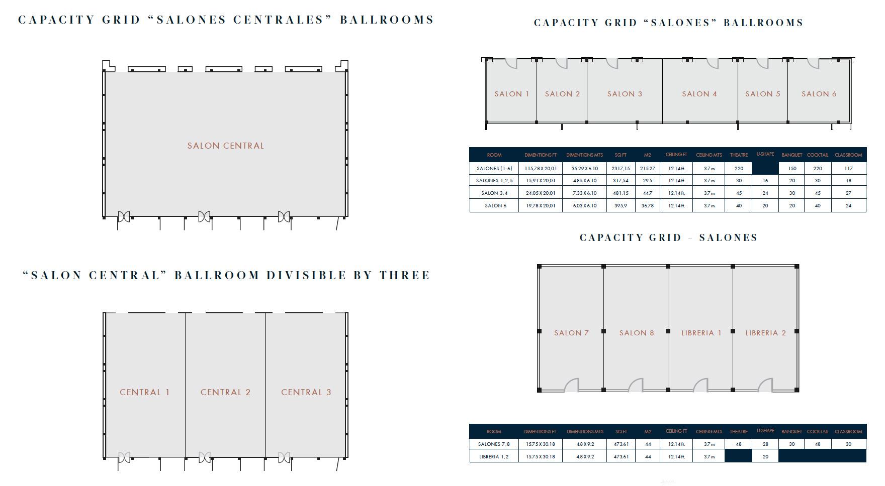 riviera-maya-main-ballroom-11-sq-ft and additional 10 breakout rooms