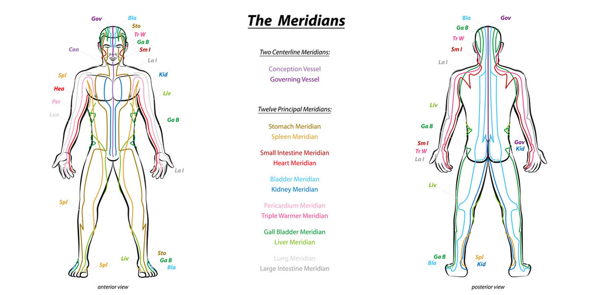Acupuncture-Meridians-illustration2.jpg
