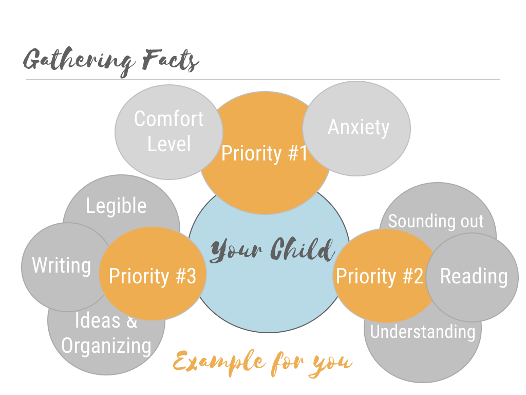 Roadmap to Progress - how you can support your child.019.jpeg