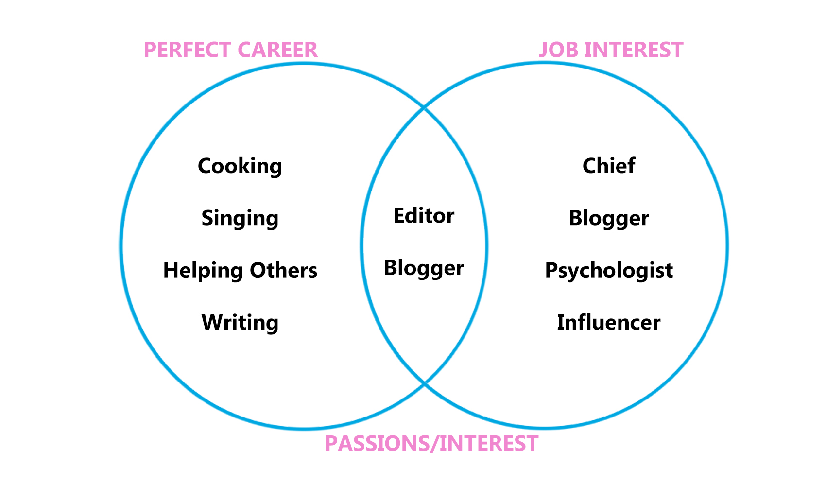 Ven Diagram.jpg