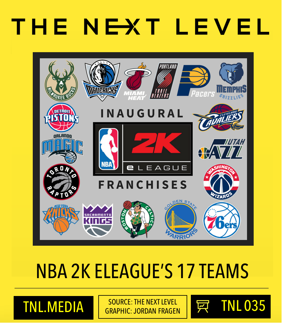 TNL Infographic 035: 17 Teams In NBA 2K's eLeague (Infographic: The Next Level/Jordan Fragen)