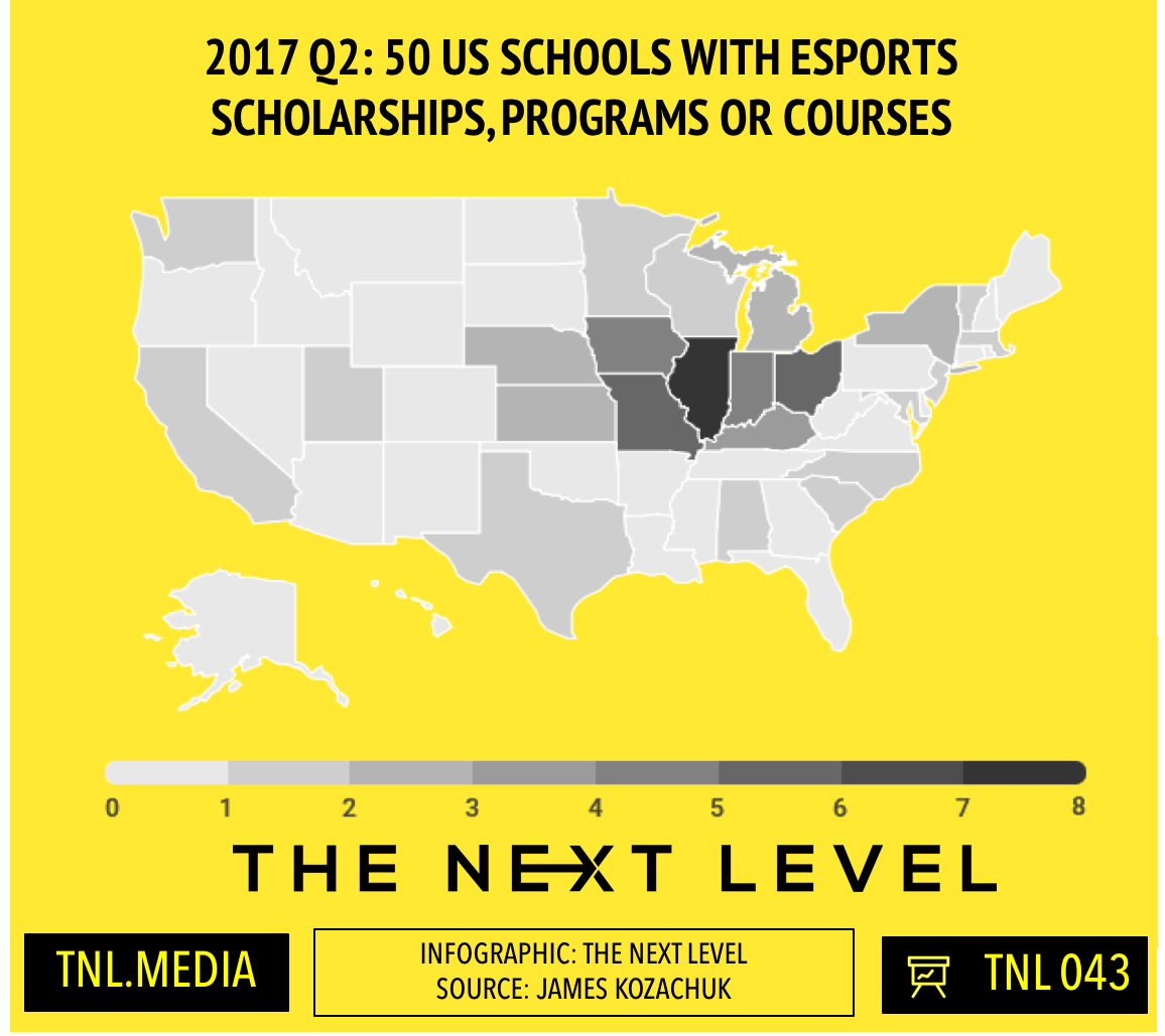 TNL Infographic 043: 50 US Schools With eSports Scholarships, Programs, Courses (Infographic: The Next Level, Source: James Kozachuk)