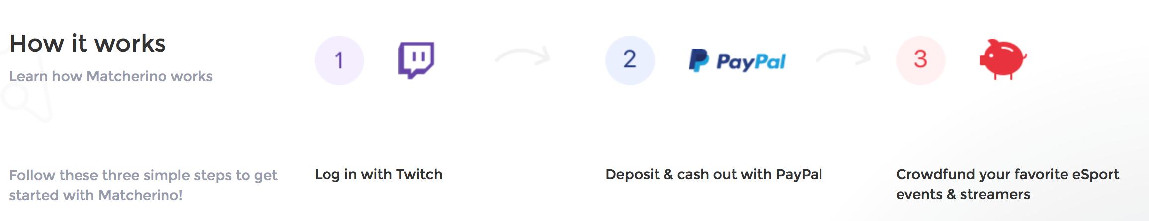 Matcherino's Crowdfunding Platform (Photo: Matcherino)