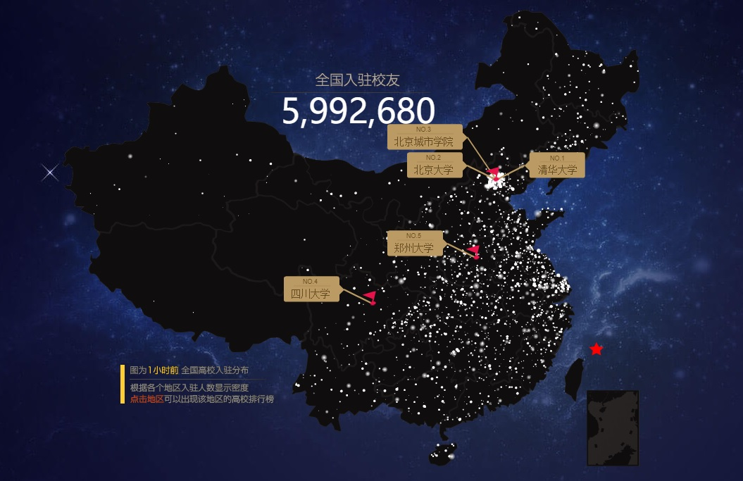 ~6M Chinese Students Participate in Collegiate eSports (Tencent).