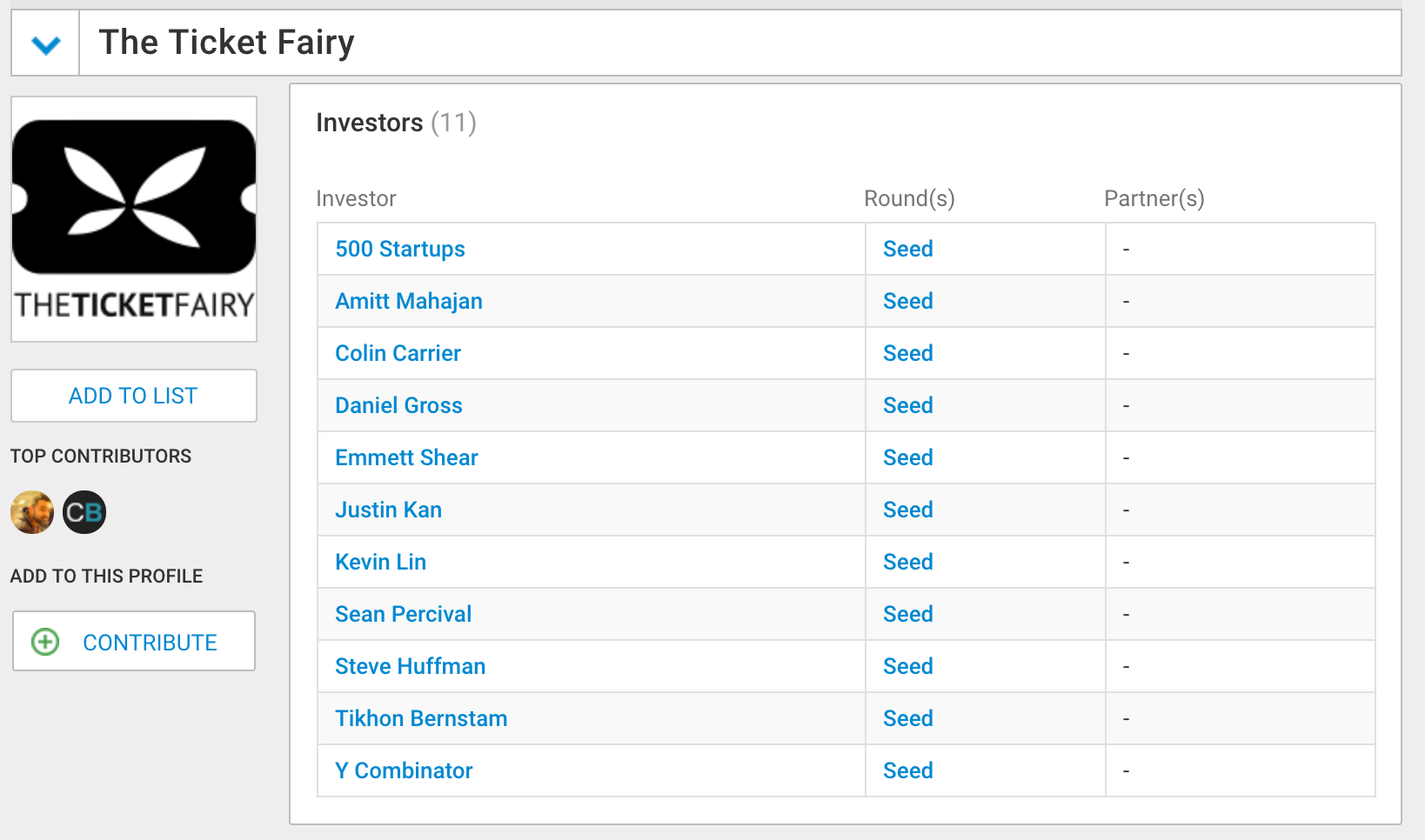 The Ticket Fairy's Investor List (Photo: Crunchbase)
