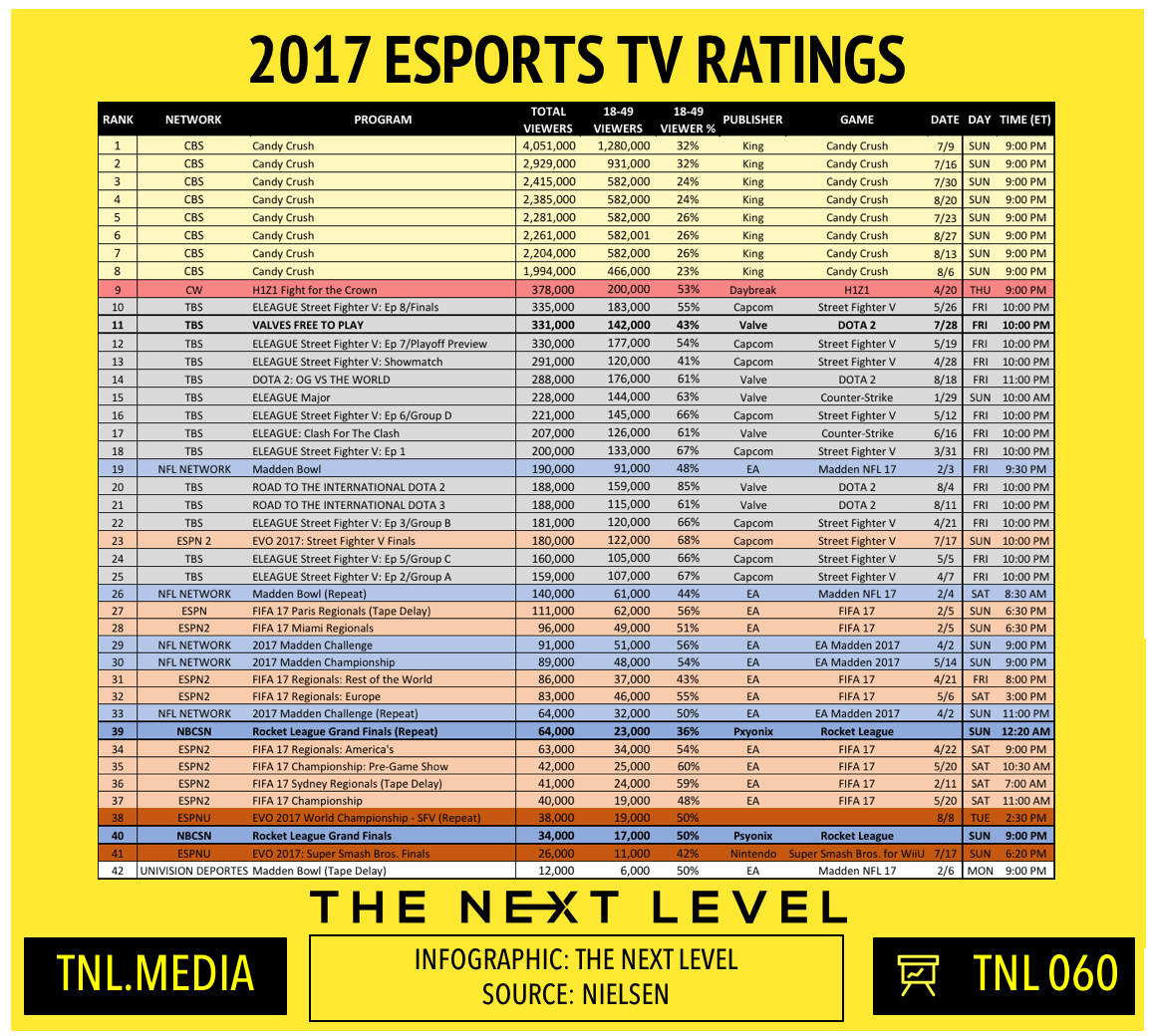 TNL Infographic 060.png