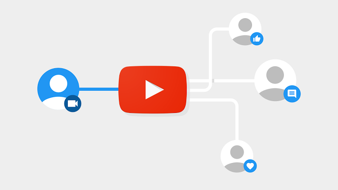 Connecting Creators with their Audience (Graphic: Google Developers Blog)
