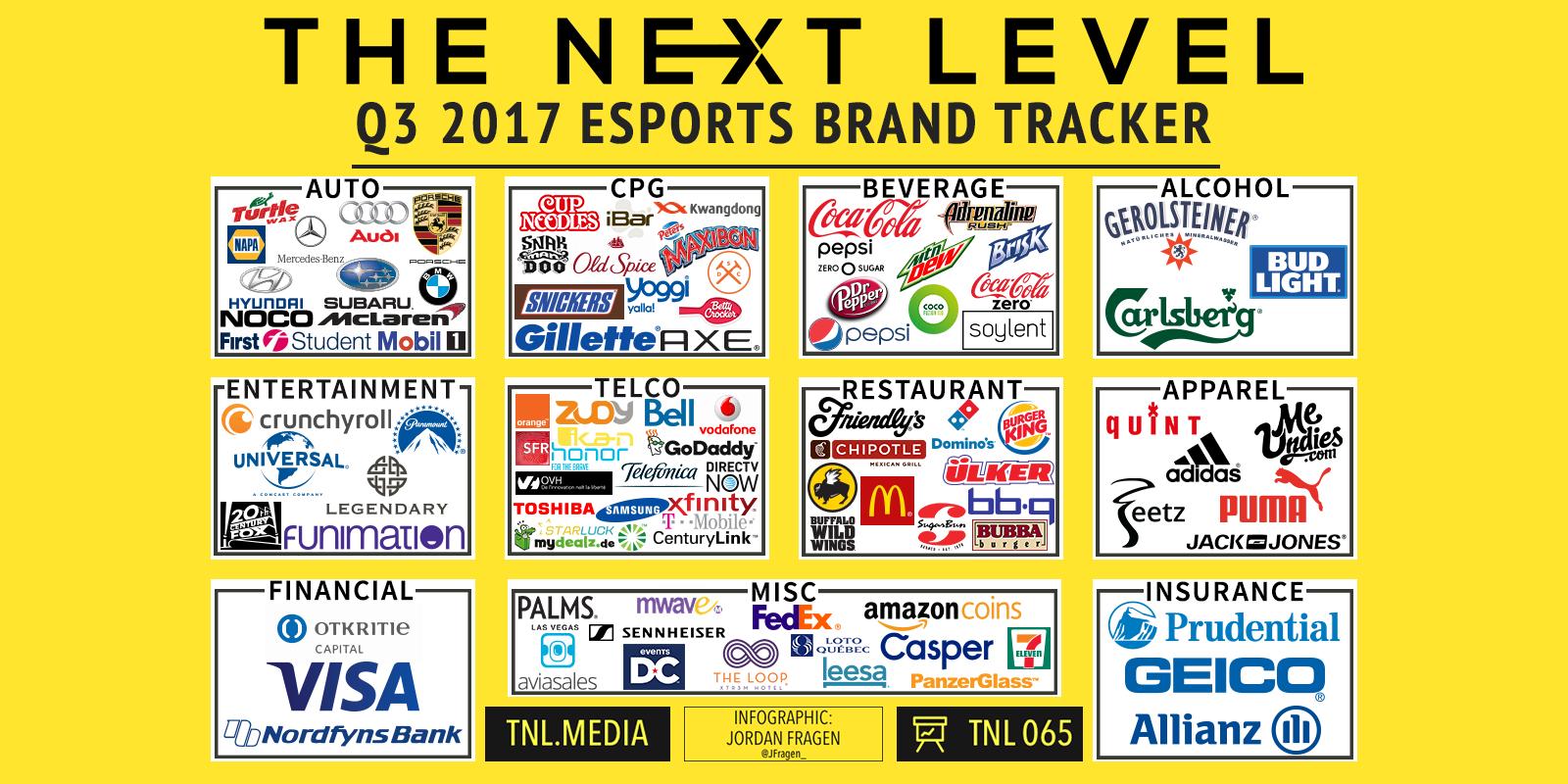 TNL Infographic 065: Q3 2017 eSports Brand Tracker (Infographic: Jordan Fragen)