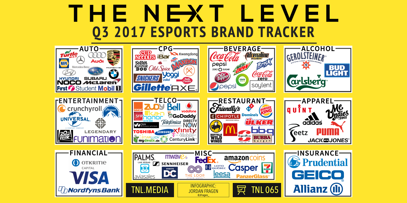 100+ Brands Have Invested In eSports: Q3 2017 Brand Tracker (Infographic: Jordan Fragen)