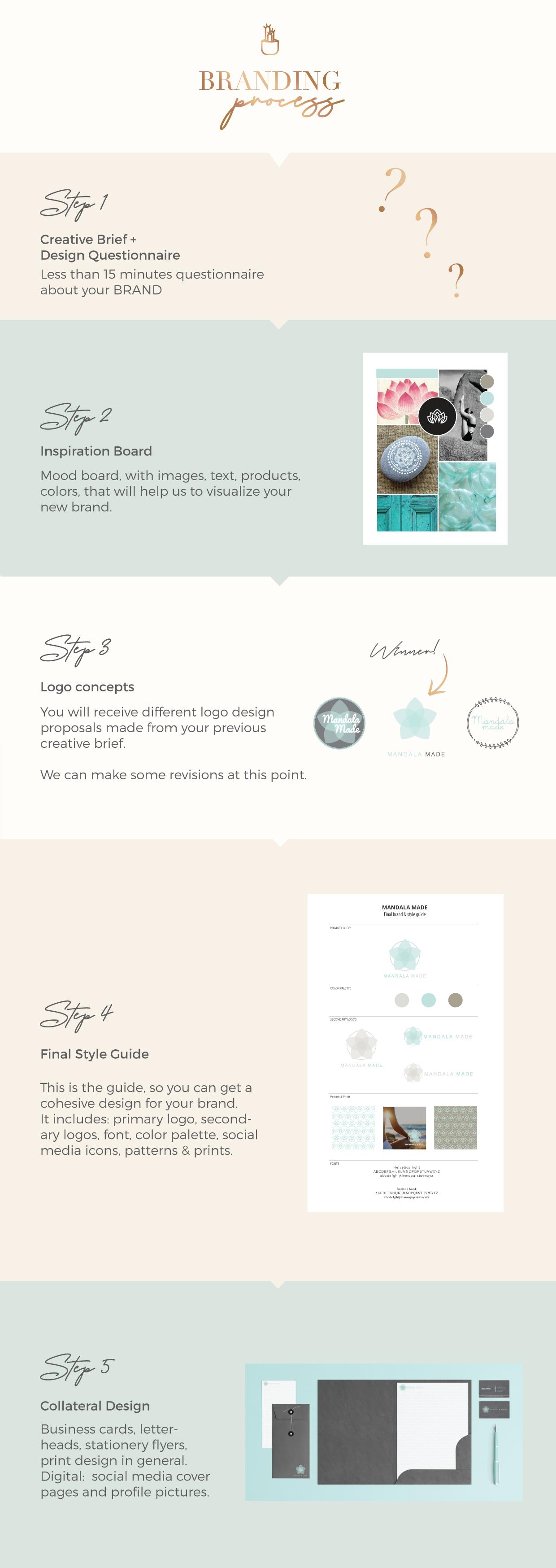 Branding Process.ai-01.png